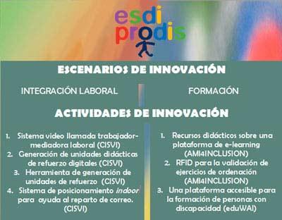 Espacio Social de Innovación de la Fundación Prodis